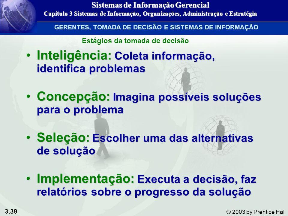 3.39 © 2003 by Prentice Hall Inteligência: Coleta informação, identifica problemasInteligência: Coleta informação, identifica problemas Concepção: Ima