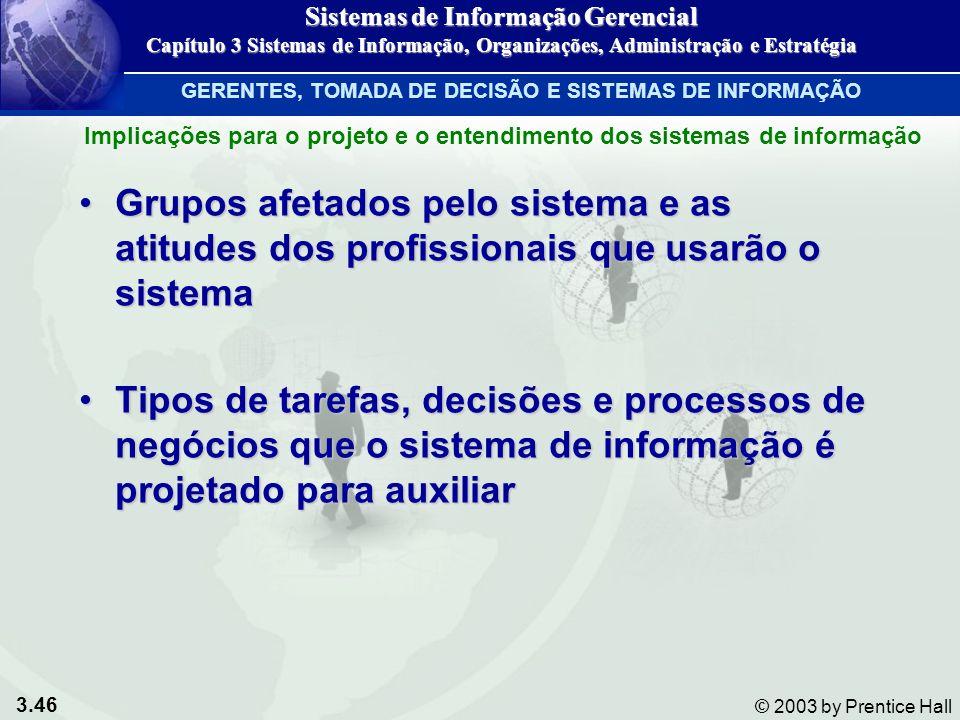 3.46 © 2003 by Prentice Hall Grupos afetados pelo sistema e as atitudes dos profissionais que usarão o sistemaGrupos afetados pelo sistema e as atitud