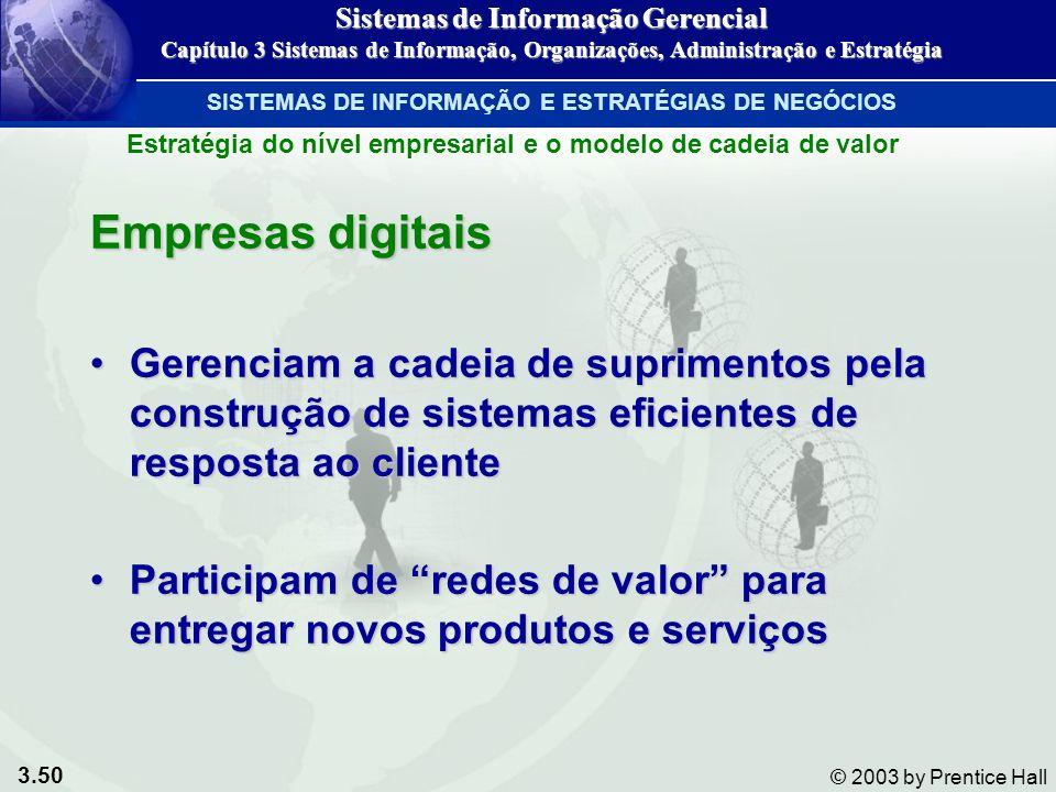 3.50 © 2003 by Prentice Hall Empresas digitais Gerenciam a cadeia de suprimentos pela construção de sistemas eficientes de resposta ao clienteGerencia