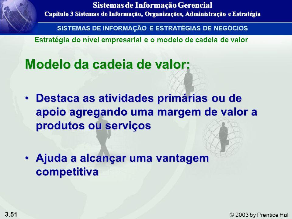 3.51 © 2003 by Prentice Hall Modelo da cadeia de valor: Destaca as atividades primárias ou de apoio agregando uma margem de valor a produtos ou serviç