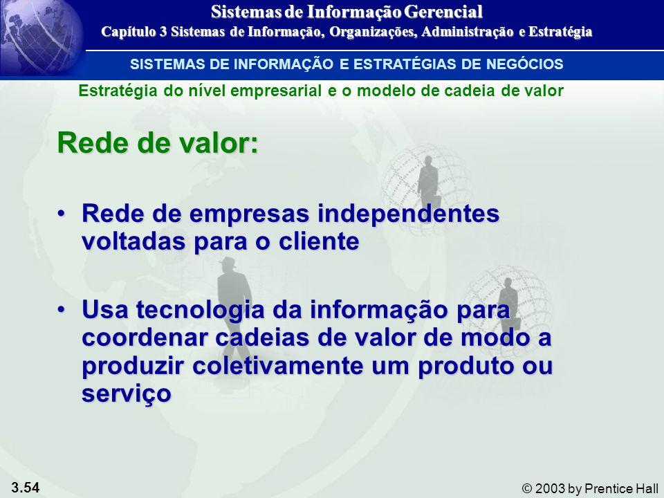 3.54 © 2003 by Prentice Hall Rede de valor: Rede de empresas independentes voltadas para o clienteRede de empresas independentes voltadas para o clien