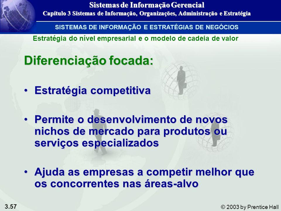 3.57 © 2003 by Prentice Hall Diferenciação focada: Estratégia competitivaEstratégia competitiva Permite o desenvolvimento de novos nichos de mercado p