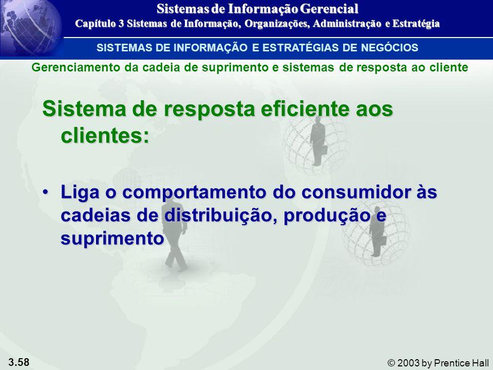 3.58 © 2003 by Prentice Hall Sistema de resposta eficiente aos clientes: Liga o comportamento do consumidor às cadeias de distribuição, produção e sup
