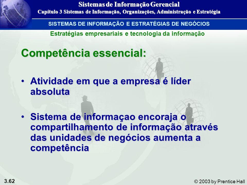 3.62 © 2003 by Prentice Hall Competência essencial: Atividade em que a empresa é líder absolutaAtividade em que a empresa é líder absoluta Sistema de