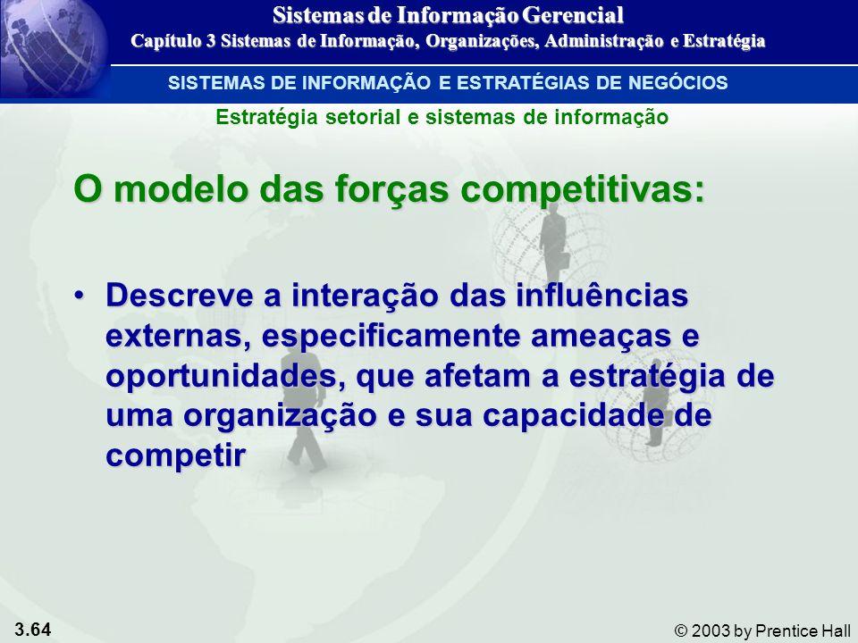 3.64 © 2003 by Prentice Hall O modelo das forças competitivas: Descreve a interação das influências externas, especificamente ameaças e oportunidades,