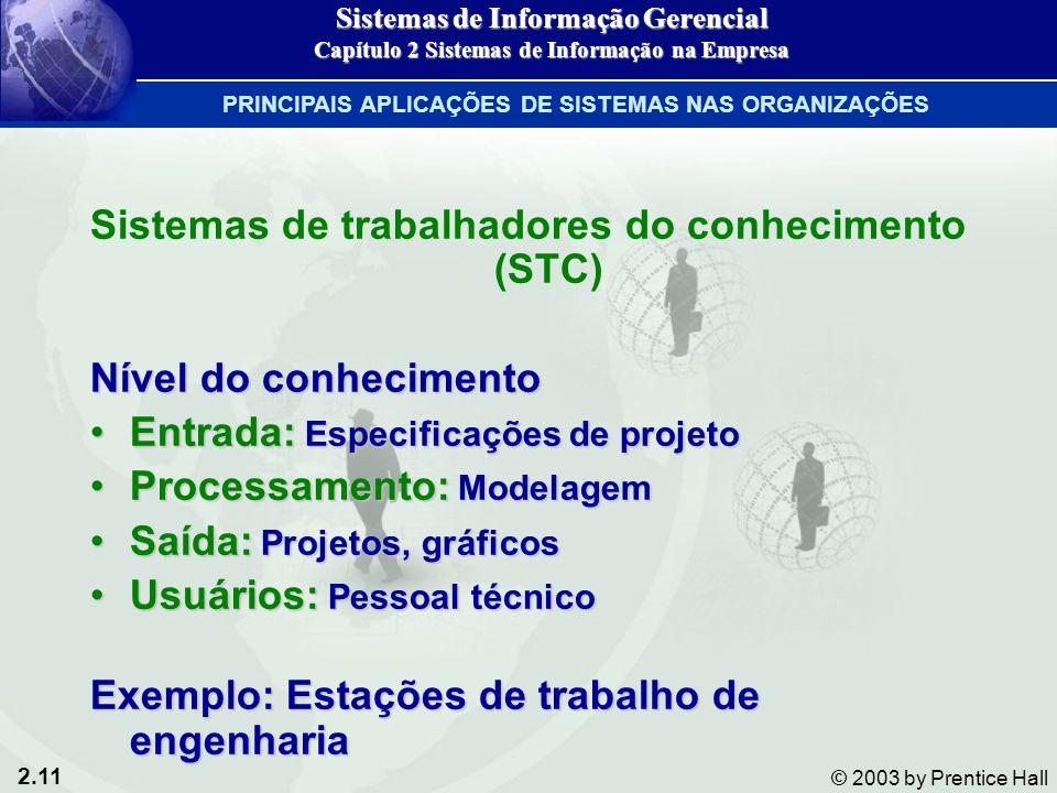 2.11 © 2003 by Prentice Hall Sistemas de trabalhadores do conhecimento (STC) Nível do conhecimento Entrada: Especificações de projetoEntrada: Especificações de projeto Processamento: ModelagemProcessamento: Modelagem Saída: Projetos, gráficosSaída: Projetos, gráficos Usuários: Pessoal técnicoUsuários: Pessoal técnico Exemplo: Estações de trabalho de engenharia Sistemas de Informação Gerencial Capítulo 2 Sistemas de Informação na Empresa PRINCIPAIS APLICAÇÕES DE SISTEMAS NAS ORGANIZAÇÕES