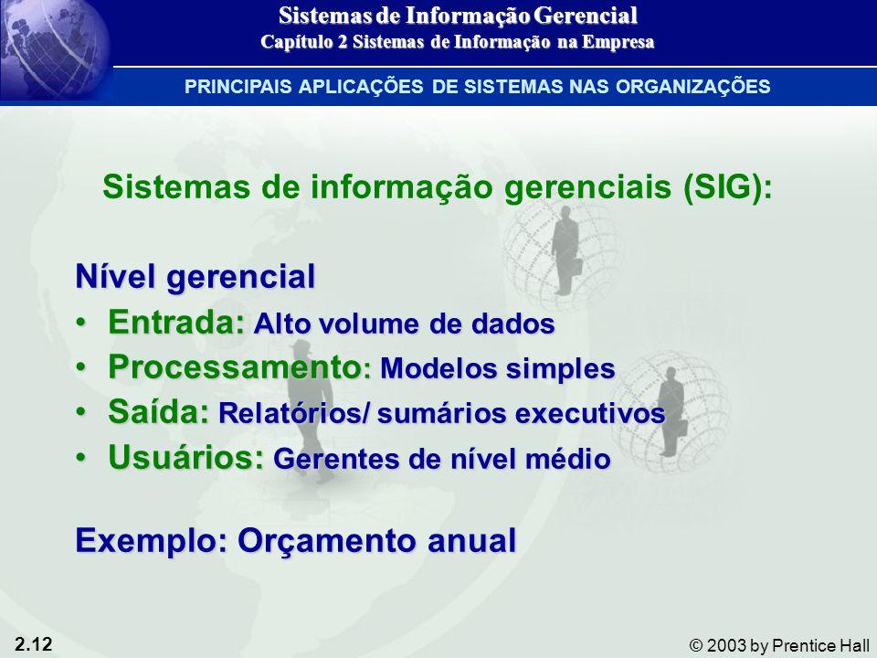 2.12 © 2003 by Prentice Hall Sistemas de informação gerenciais (SIG): Nível gerencial Entrada: Alto volume de dadosEntrada: Alto volume de dados Processamento : Modelos simplesProcessamento : Modelos simples Saída: Relatórios/ sumários executivosSaída: Relatórios/ sumários executivos Usuários: Gerentes de nível médioUsuários: Gerentes de nível médio Exemplo: Orçamento anual Sistemas de Informação Gerencial Capítulo 2 Sistemas de Informação na Empresa PRINCIPAIS APLICAÇÕES DE SISTEMAS NAS ORGANIZAÇÕES