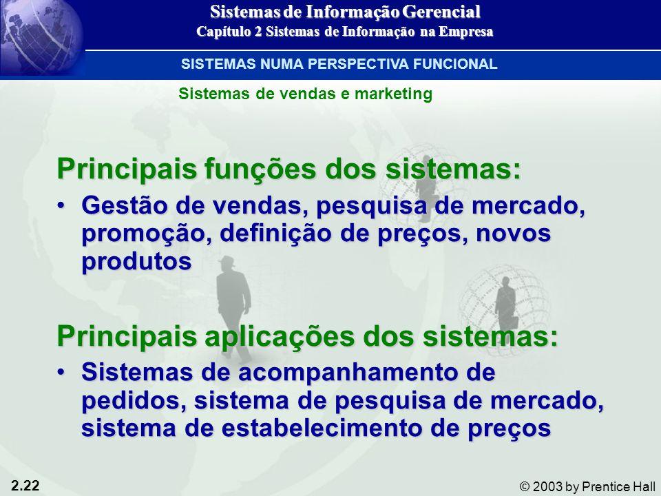 2.22 © 2003 by Prentice Hall Principais funções dos sistemas: Gestão de vendas, pesquisa de mercado, promoção, definição de preços, novos produtosGestão de vendas, pesquisa de mercado, promoção, definição de preços, novos produtos Principais aplicações dos sistemas: Sistemas de acompanhamento de pedidos, sistema de pesquisa de mercado, sistema de estabelecimento de preçosSistemas de acompanhamento de pedidos, sistema de pesquisa de mercado, sistema de estabelecimento de preços SISTEMAS NUMA PERSPECTIVA FUNCIONAL Sistemas de vendas e marketing Sistemas de Informação Gerencial Capítulo 2 Sistemas de Informação na Empresa