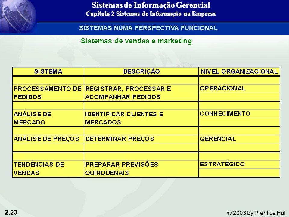 2.23 © 2003 by Prentice Hall Sistemas de vendas e marketing Sistemas de Informação Gerencial Capítulo 2 Sistemas de Informação na Empresa SISTEMAS NUMA PERSPECTIVA FUNCIONAL