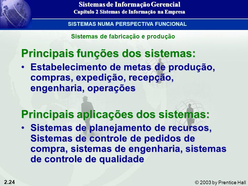 2.24 © 2003 by Prentice Hall Principais funções dos sistemas: Estabelecimento de metas de produção, compras, expedição, recepção, engenharia, operaçõe