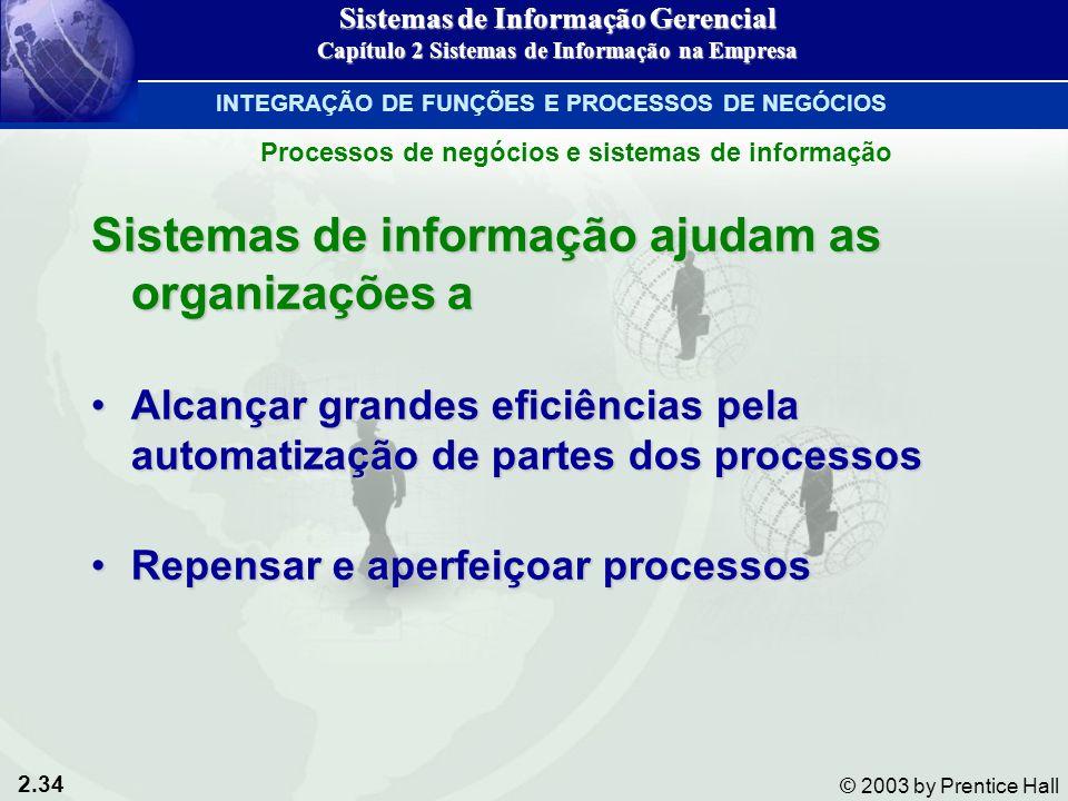 2.34 © 2003 by Prentice Hall Sistemas de informação ajudam as organizações a Alcançar grandes eficiências pela automatização de partes dos processosAl