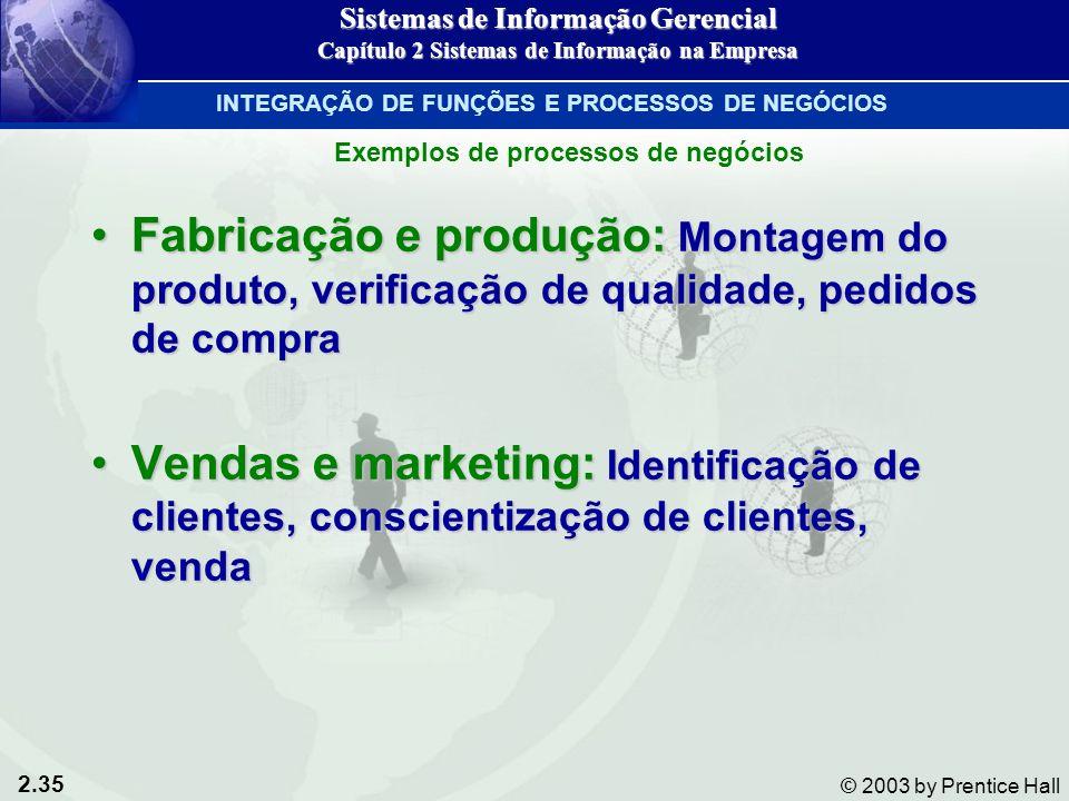 2.35 © 2003 by Prentice Hall Fabricação e produção: Montagem do produto, verificação de qualidade, pedidos de compraFabricação e produção: Montagem do