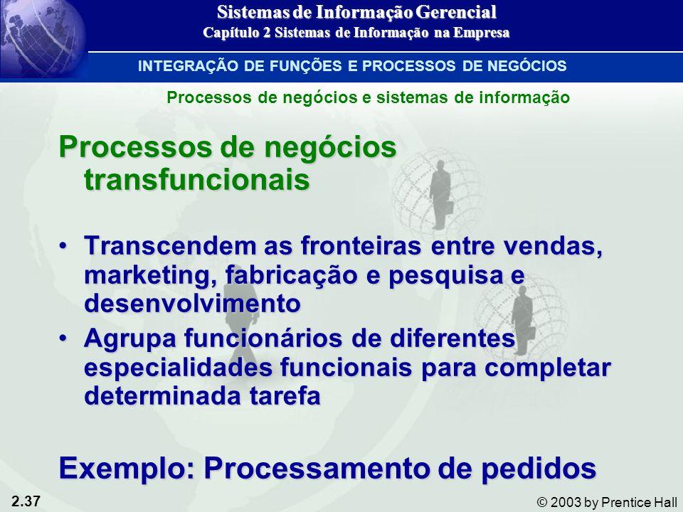 2.37 © 2003 by Prentice Hall Processos de negócios transfuncionais Transcendem as fronteiras entre vendas, marketing, fabricação e pesquisa e desenvol