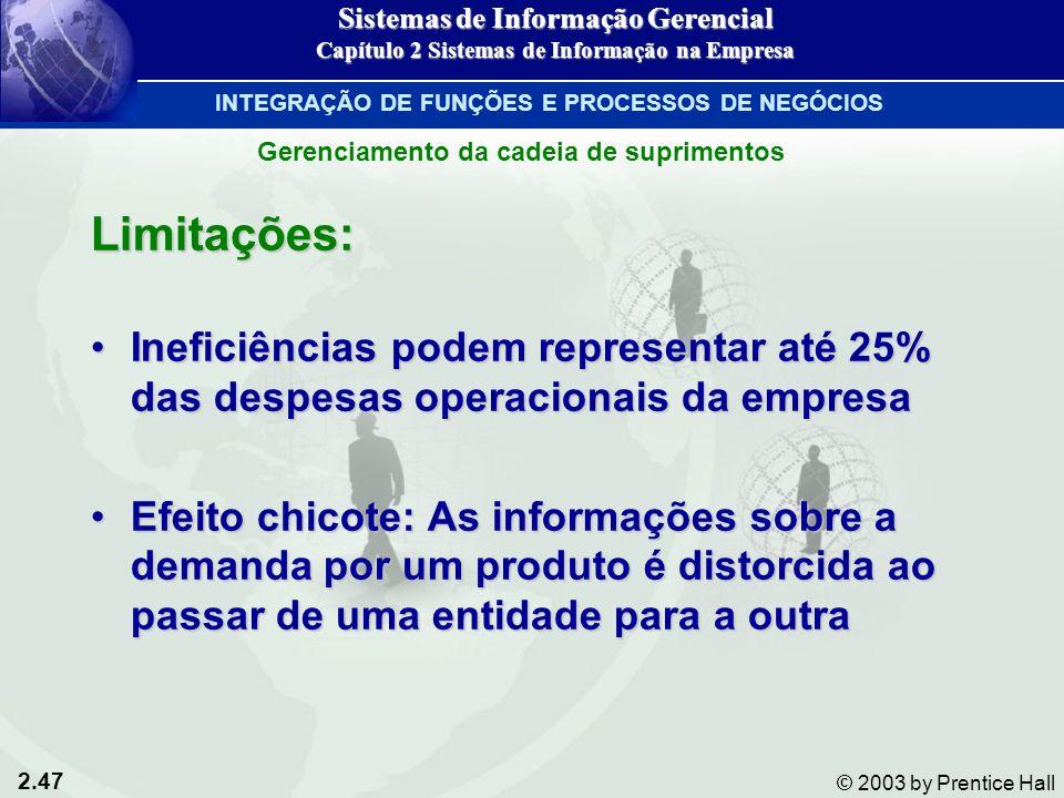 2.47 © 2003 by Prentice Hall Limitações: Ineficiências podem representar até 25% das despesas operacionais da empresaIneficiências podem representar a