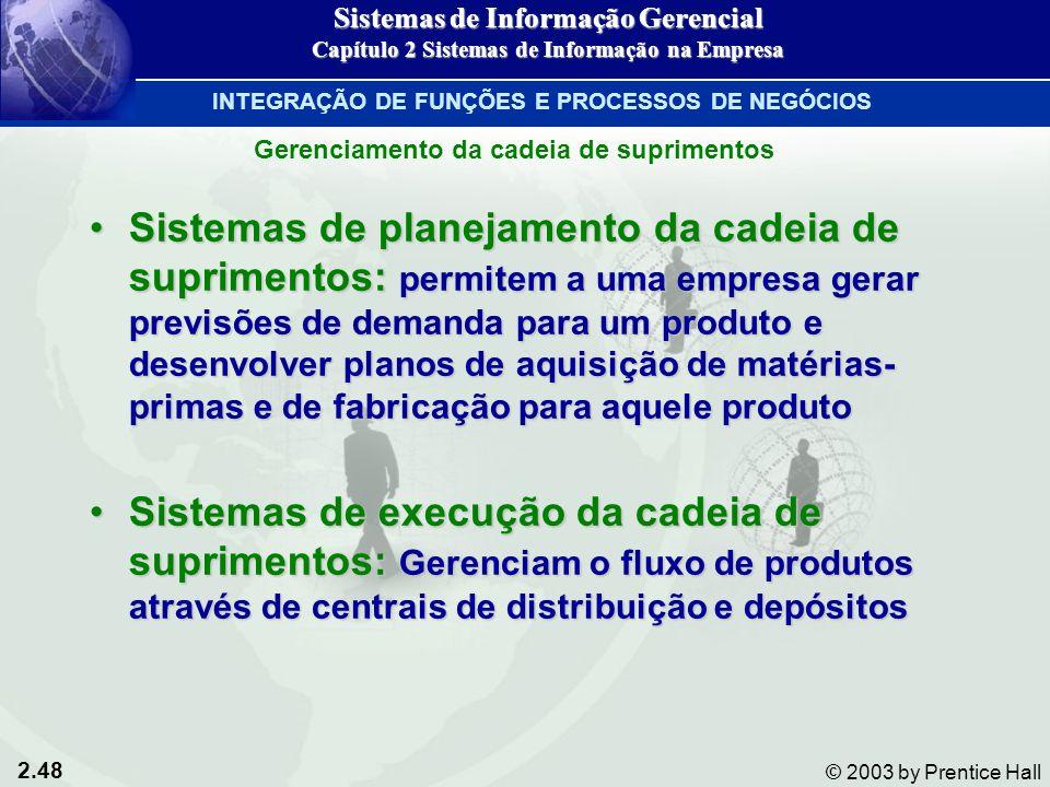 2.48 © 2003 by Prentice Hall Sistemas de planejamento da cadeia de suprimentos: permitem a uma empresa gerar previsões de demanda para um produto e de