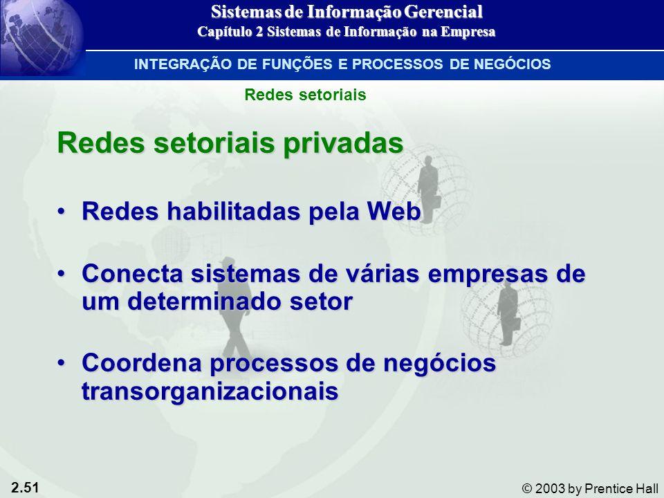 2.51 © 2003 by Prentice Hall Redes setoriais privadas Redes habilitadas pela WebRedes habilitadas pela Web Conecta sistemas de várias empresas de um d