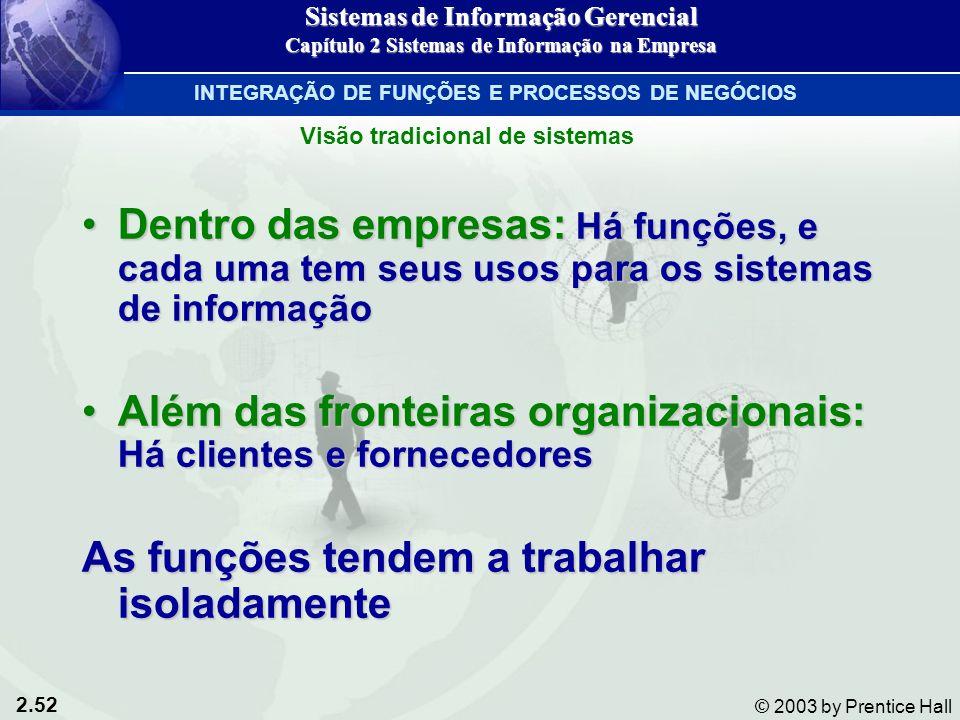 2.52 © 2003 by Prentice Hall Dentro das empresas: Há funções, e cada uma tem seus usos para os sistemas de informaçãoDentro das empresas: Há funções,