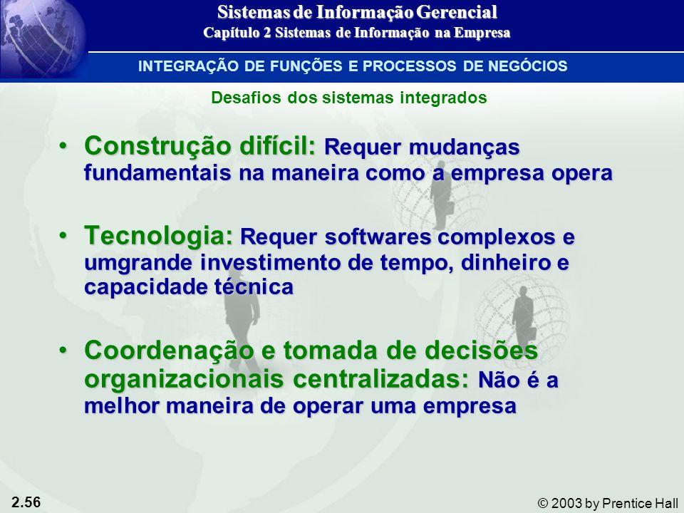 2.56 © 2003 by Prentice Hall Construção difícil: Requer mudanças fundamentais na maneira como a empresa operaConstrução difícil: Requer mudanças funda