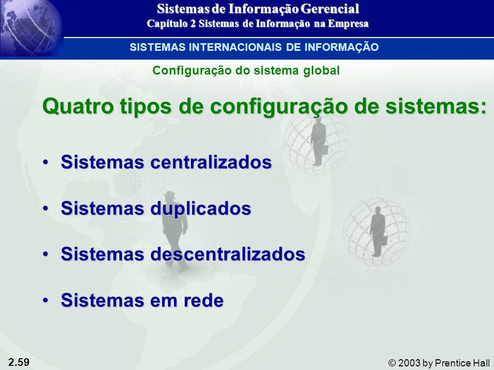 2.59 © 2003 by Prentice Hall Quatro tipos de configuração de sistemas: Sistemas centralizadosSistemas centralizados Sistemas duplicadosSistemas duplicados Sistemas descentralizadosSistemas descentralizados Sistemas em redeSistemas em rede Configuração do sistema global Sistemas de Informação Gerencial Capítulo 2 Sistemas de Informação na Empresa SISTEMAS INTERNACIONAIS DE INFORMAÇÃO