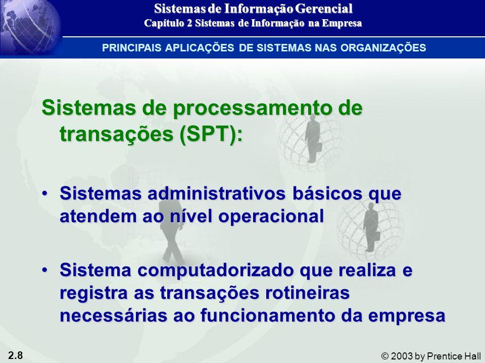 2.8 © 2003 by Prentice Hall Sistemas de processamento de transações (SPT): Sistemas administrativos básicos que atendem ao nível operacionalSistemas a