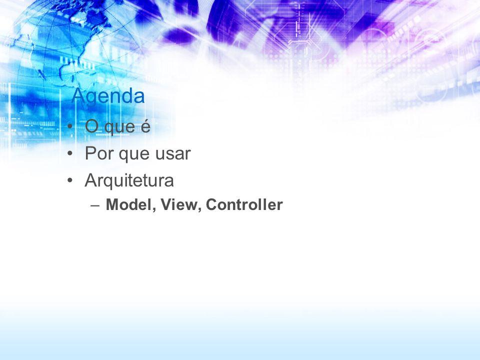 Agenda O que é Por que usar Arquitetura –Model, View, Controller