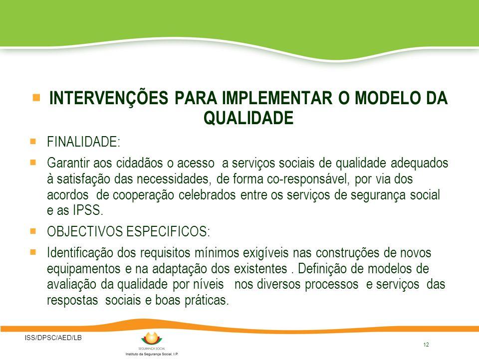 ISS/DPSC/AED/LB 12 INTERVENÇÕES PARA IMPLEMENTAR O MODELO DA QUALIDADE FINALIDADE: Garantir aos cidadãos o acesso a serviços sociais de qualidade adeq
