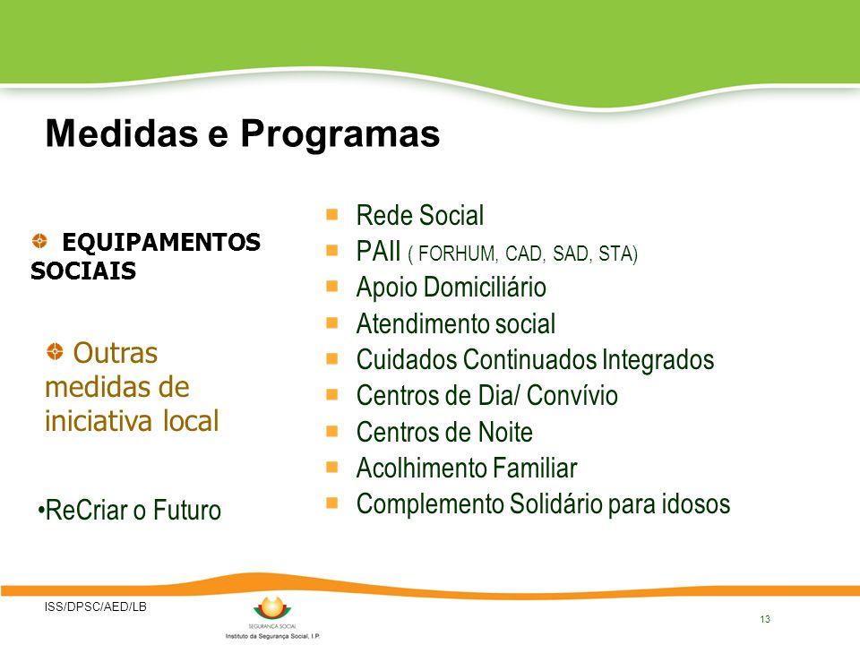 ISS/DPSC/AED/LB 13 Medidas e Programas Rede Social PAII ( FORHUM, CAD, SAD, STA) Apoio Domiciliário Atendimento social Cuidados Continuados Integrados Centros de Dia/ Convívio Centros de Noite Acolhimento Familiar Complemento Solidário para idosos EQUIPAMENTOS SOCIAIS Outras medidas de iniciativa local ReCriar o Futuro