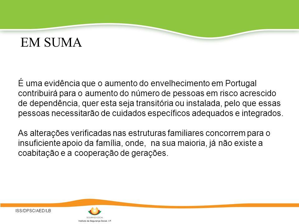 ISS/DPSC/AED/LB É uma evidência que o aumento do envelhecimento em Portugal contribuirá para o aumento do número de pessoas em risco acrescido de depe