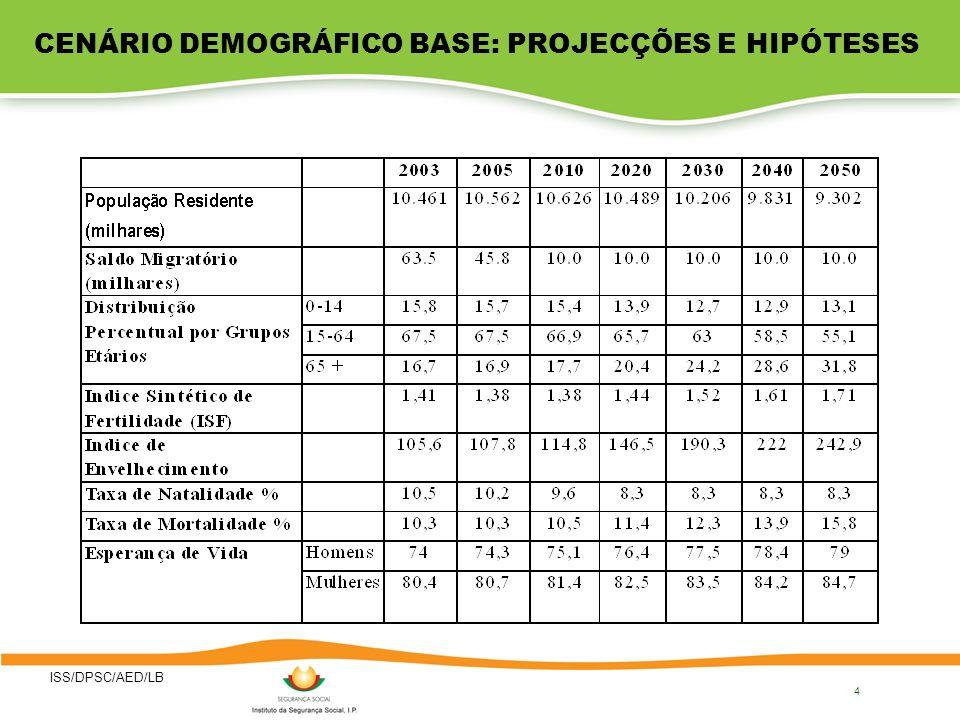 ISS/DPSC/AED/LB 4 CENÁRIO DEMOGRÁFICO BASE: PROJECÇÕES E HIPÓTESES