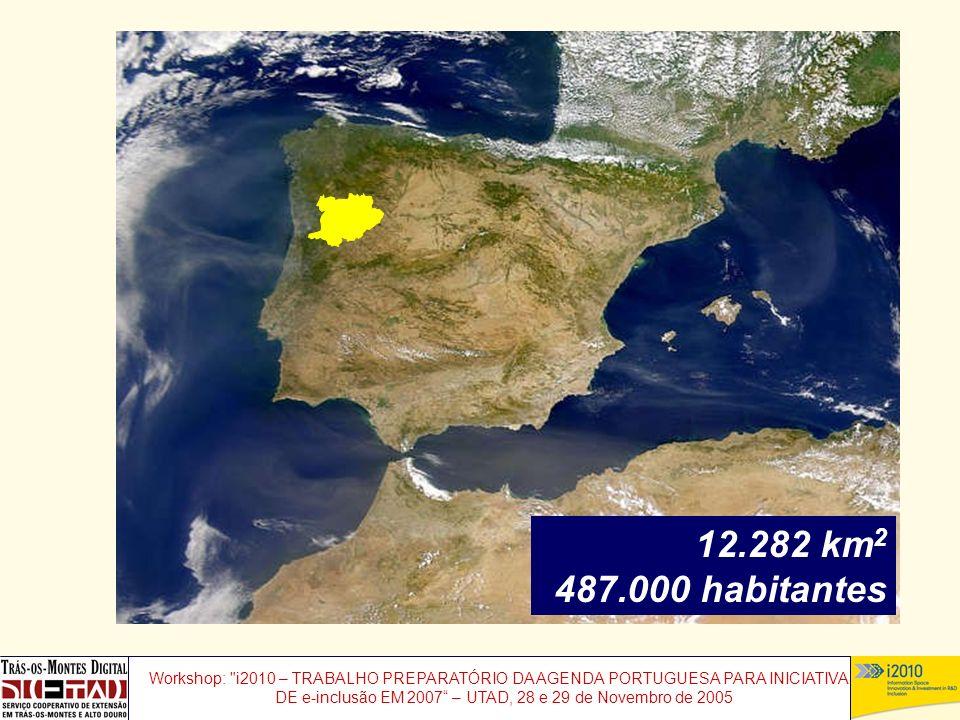 12.282 km 2 487.000 habitantes