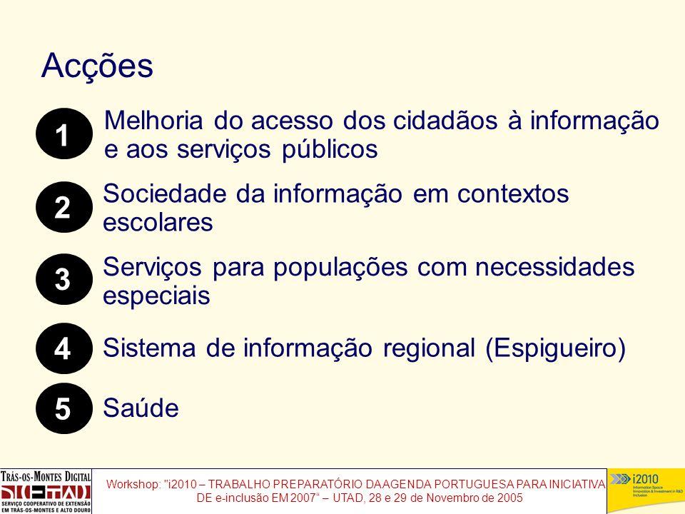 Workshop: i2010 – TRABALHO PREPARATÓRIO DA AGENDA PORTUGUESA PARA INICIATIVAS DE e-inclusão EM 2007 – UTAD, 28 e 29 de Novembro de 2005 Acções Melhoria do acesso dos cidadãos à informação e aos serviços públicos 1 2 Sociedade da informação em contextos escolares 3 Serviços para populações com necessidades especiais 4 Sistema de informação regional (Espigueiro) 5 Saúde