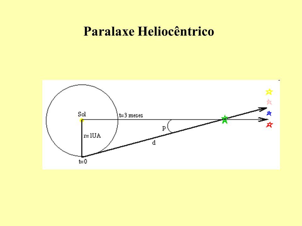 Paralaxe Heliocêntrico
