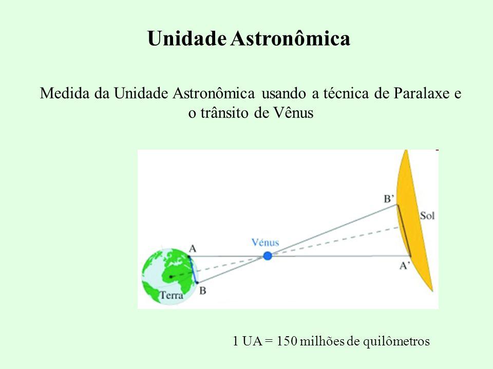 Unidade Astronômica Medida da Unidade Astronômica usando a técnica de Paralaxe e o trânsito de Vênus 1 UA = 150 milhões de quilômetros