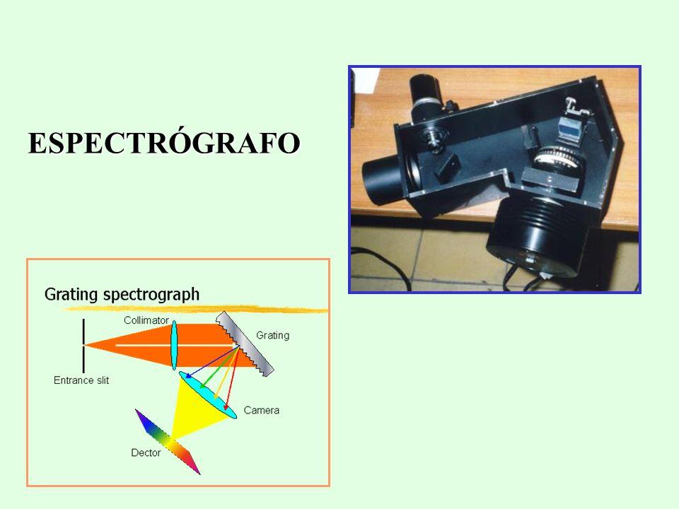 ESPECTRÓGRAFO