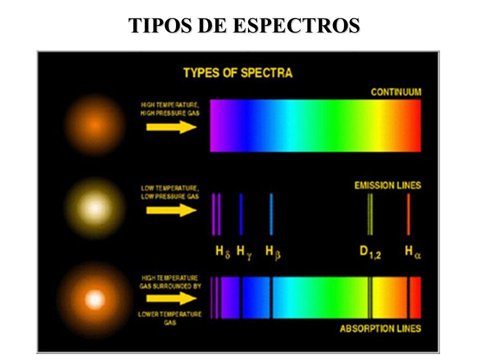 TIPOS DE ESPECTROS