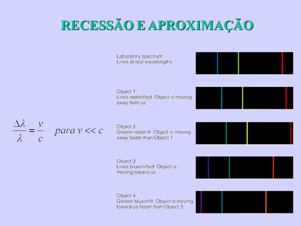 RECESSÃO E APROXIMAÇÃO