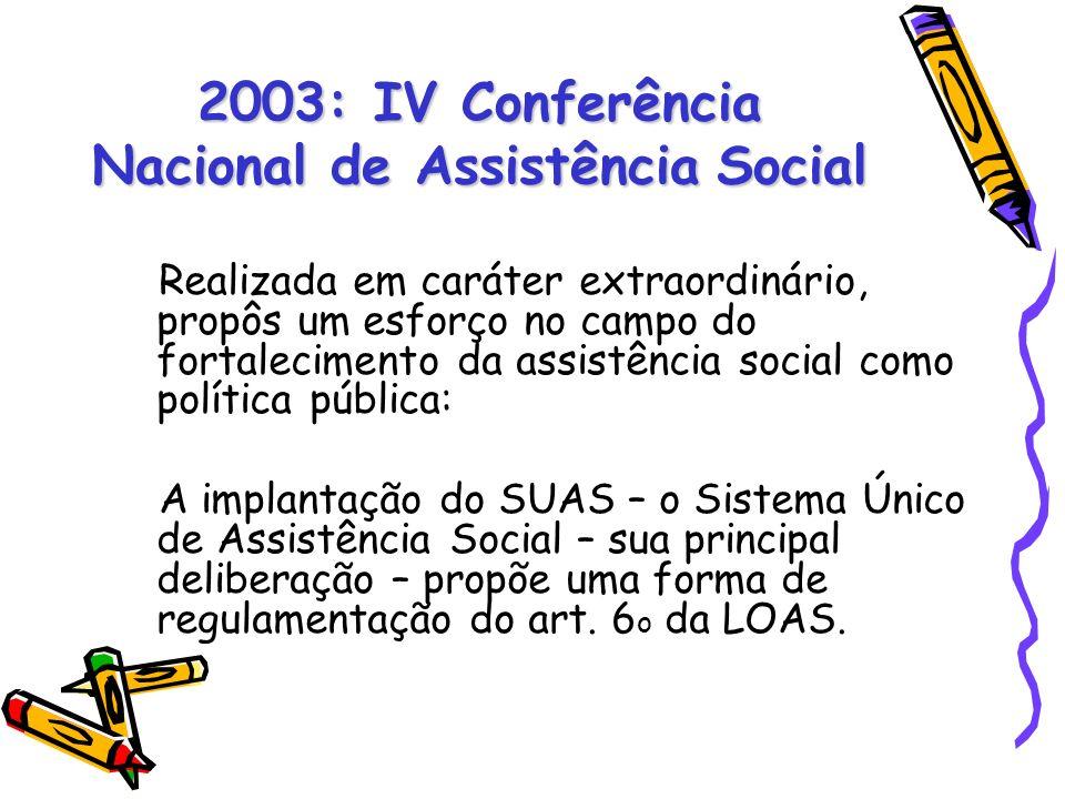 2003: IV Conferência Nacional de AssistênciaSocial 2003: IV Conferência Nacional de Assistência Social Realizada em caráter extraordinário, propôs um