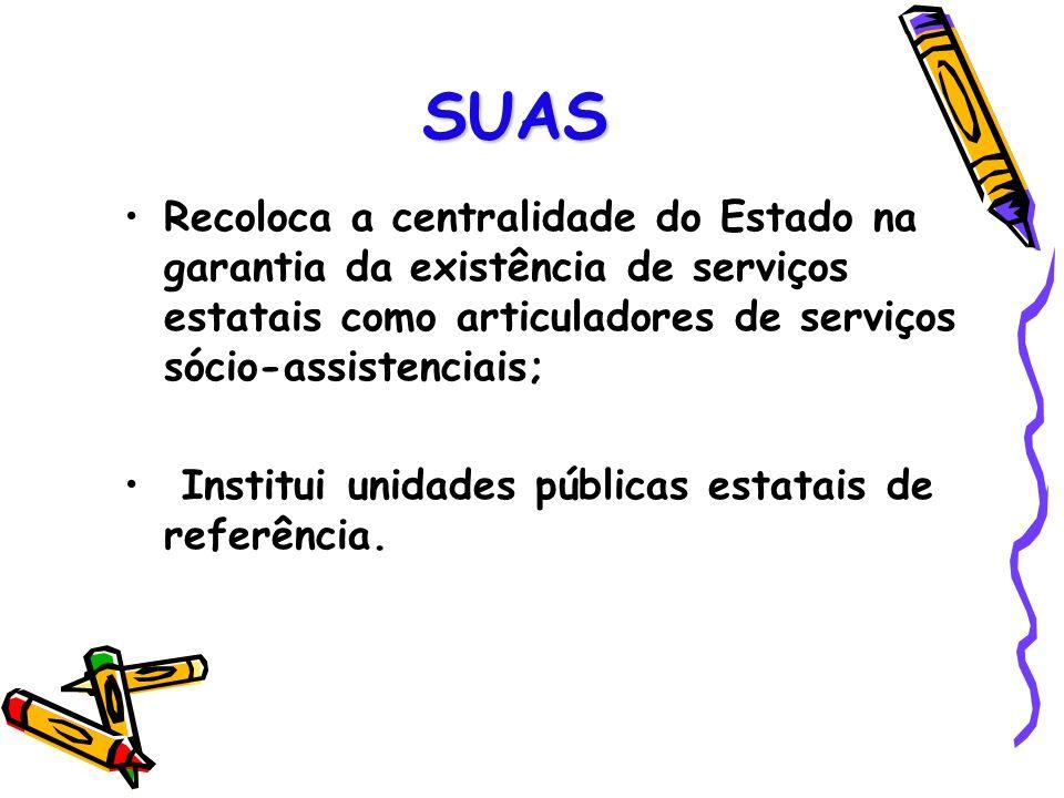 SUAS Recoloca a centralidade do Estado na garantia da existência de serviços estatais como articuladores de serviços sócio-assistenciais; Institui uni