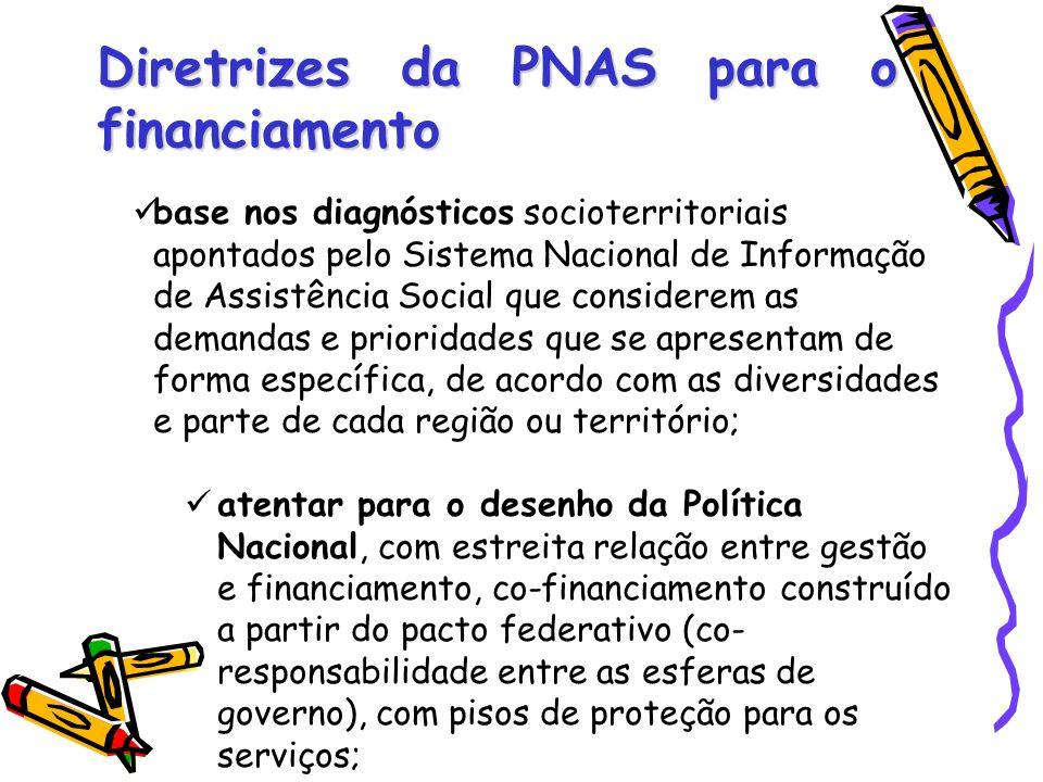 Diretrizes da PNAS para o financiamento base nos diagnósticos socioterritoriais apontados pelo Sistema Nacional de Informação de Assistência Social qu