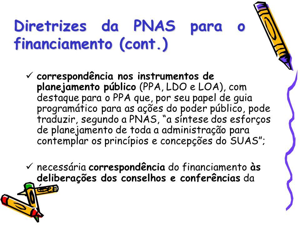 correspondência nos instrumentos de planejamento público (PPA, LDO e LOA), com destaque para o PPA que, por seu papel de guia programático para as açõ