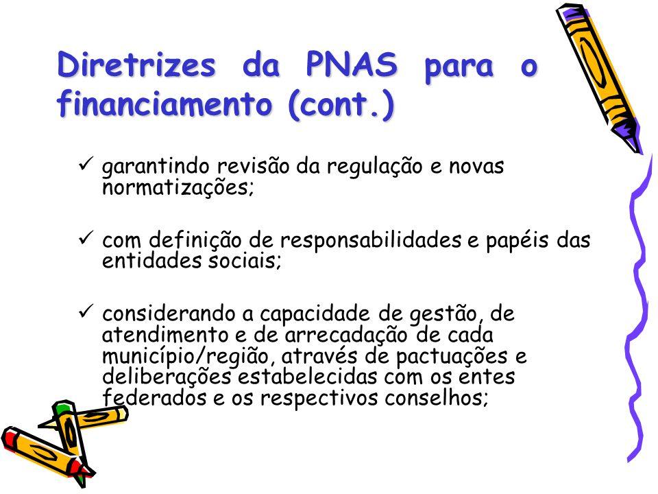 Diretrizes da PNAS para o financiamento (cont.) garantindo revisão da regulação e novas normatizações; com definição de responsabilidades e papéis das