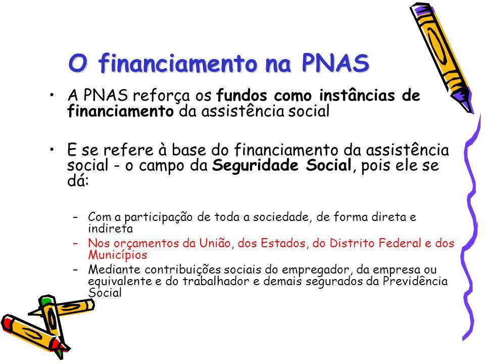 O financiamentona PNAS O financiamento na PNAS A PNAS reforça os fundos como instâncias de financiamento da assistência social E se refere à base do f