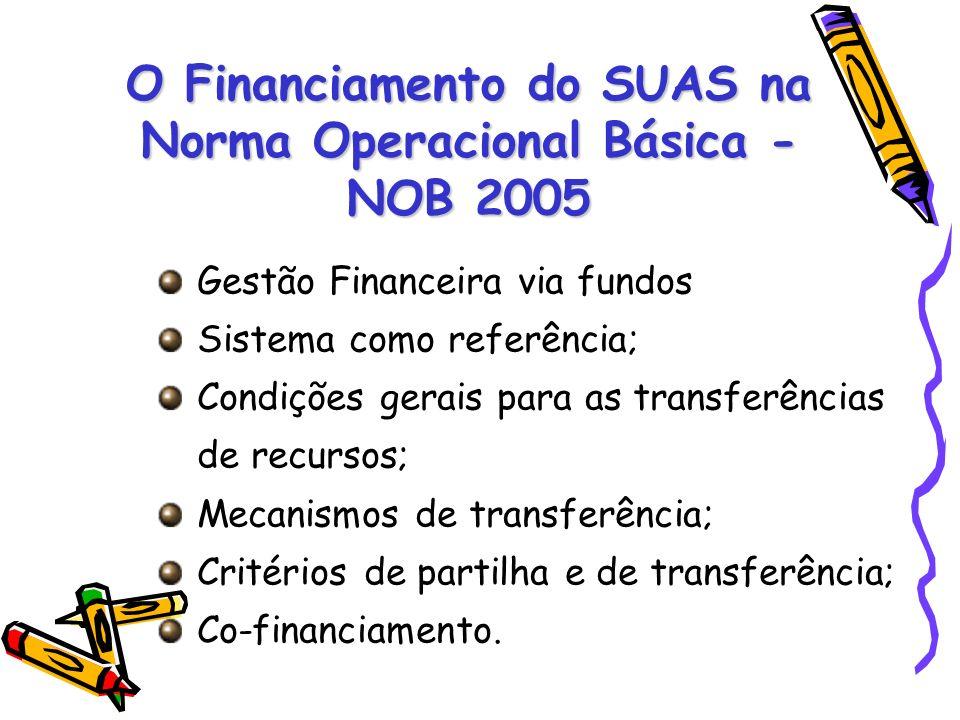 Gestão Financeira via fundos Sistema como referência; Condições gerais para as transferências de recursos; Mecanismos de transferência; Critérios de p