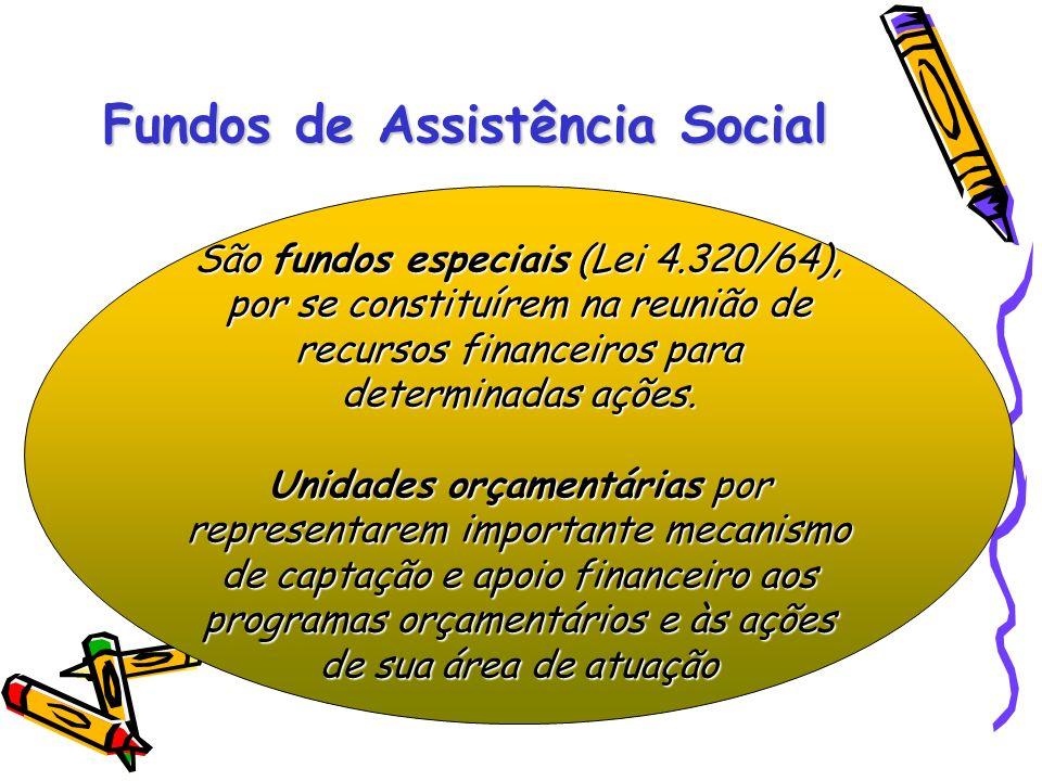 Fundos de Assistência Social São fundos especiais (Lei 4.320/64), por se constituírem na reunião de recursos financeiros para determinadas ações. Unid