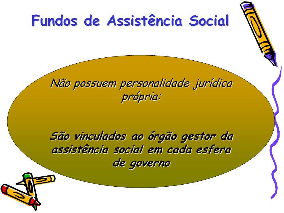 Não possuem personalidade jurídica própria: São vinculados ao órgão gestor da assistência social em cada esfera de governo Fundos de Assistência Socia