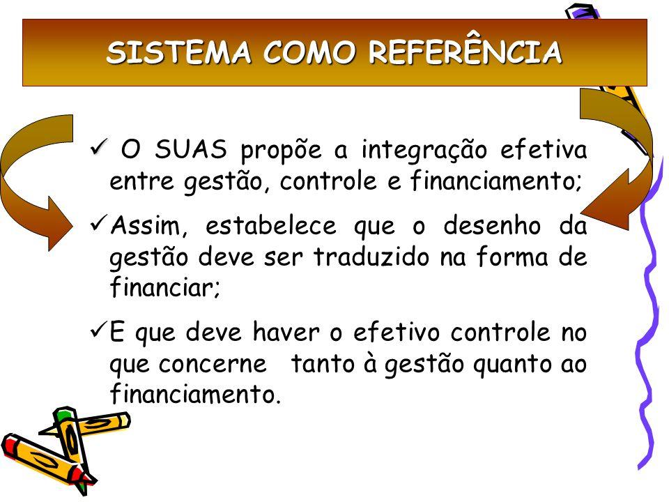 SISTEMA COMO REFERÊNCIA O SUAS propõe a integração efetiva entre gestão, controle e financiamento; Assim, estabelece que o desenho da gestão deve ser