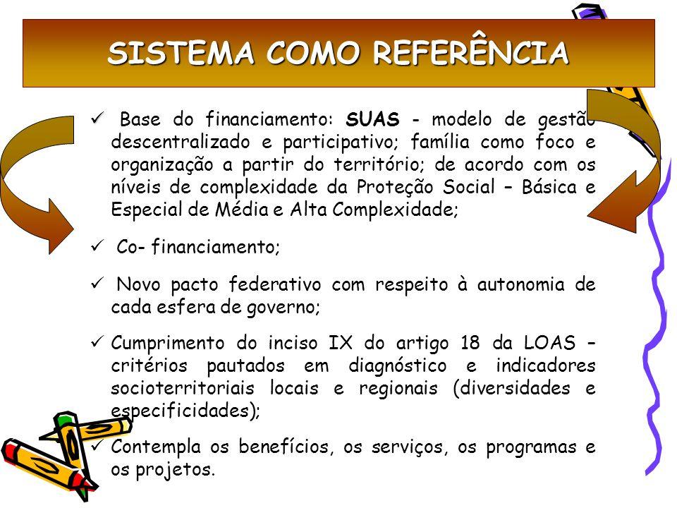 SISTEMA COMO REFERÊNCIA Base do financiamento: SUAS - modelo de gestão descentralizado e participativo; família como foco e organização a partir do te