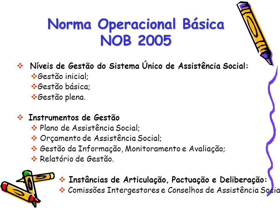 Norma Operacional Básica NOB 2005 Níveis de Gestão do Sistema Único de Assistência Social: Gestão inicial; Gestão básica; Gestão plena. Instrumentos d