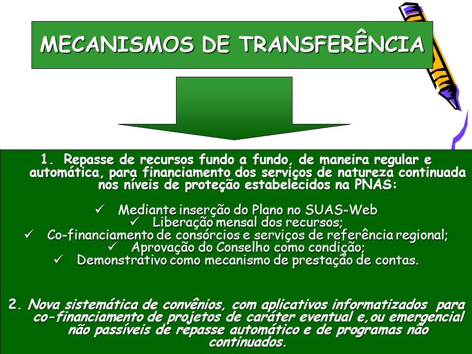 MECANISMOS DE TRANSFERÊNCIA 1.Repasse de recursos fundo a fundo, de maneira regular e automática, para financiamento dos serviços de natureza continua