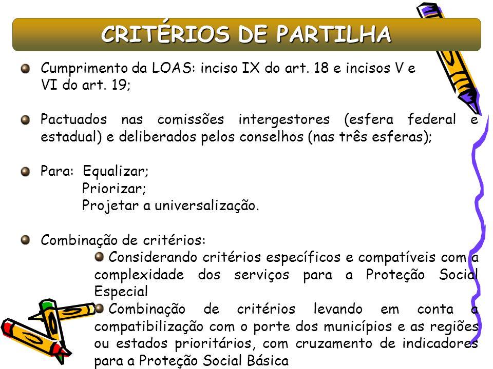 CRITÉRIOS DE PARTILHA Cumprimento da LOAS: inciso IX do art. 18 e incisos V e VI do art. 19; Pactuados nas comissões intergestores (esfera federal e e